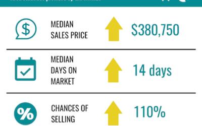 January 2020 Market Statistics