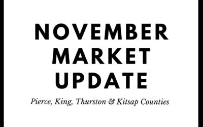 November Market Update 2020